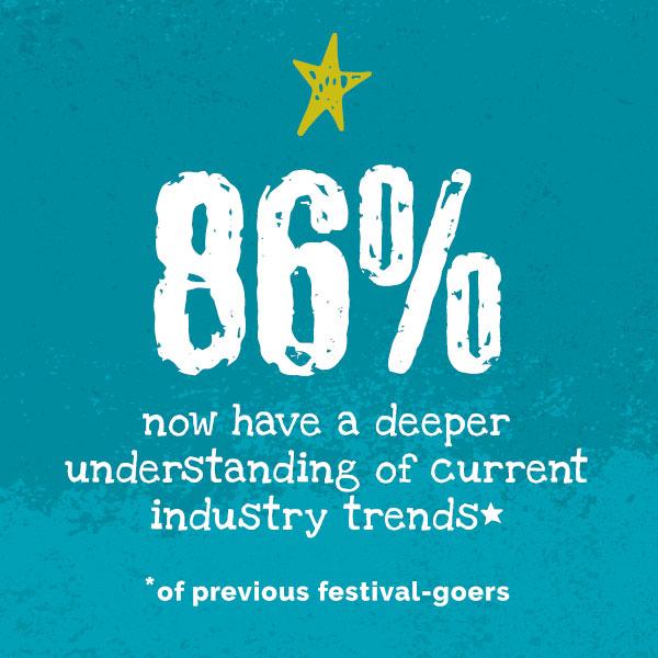 Deeper understanding of industry trends